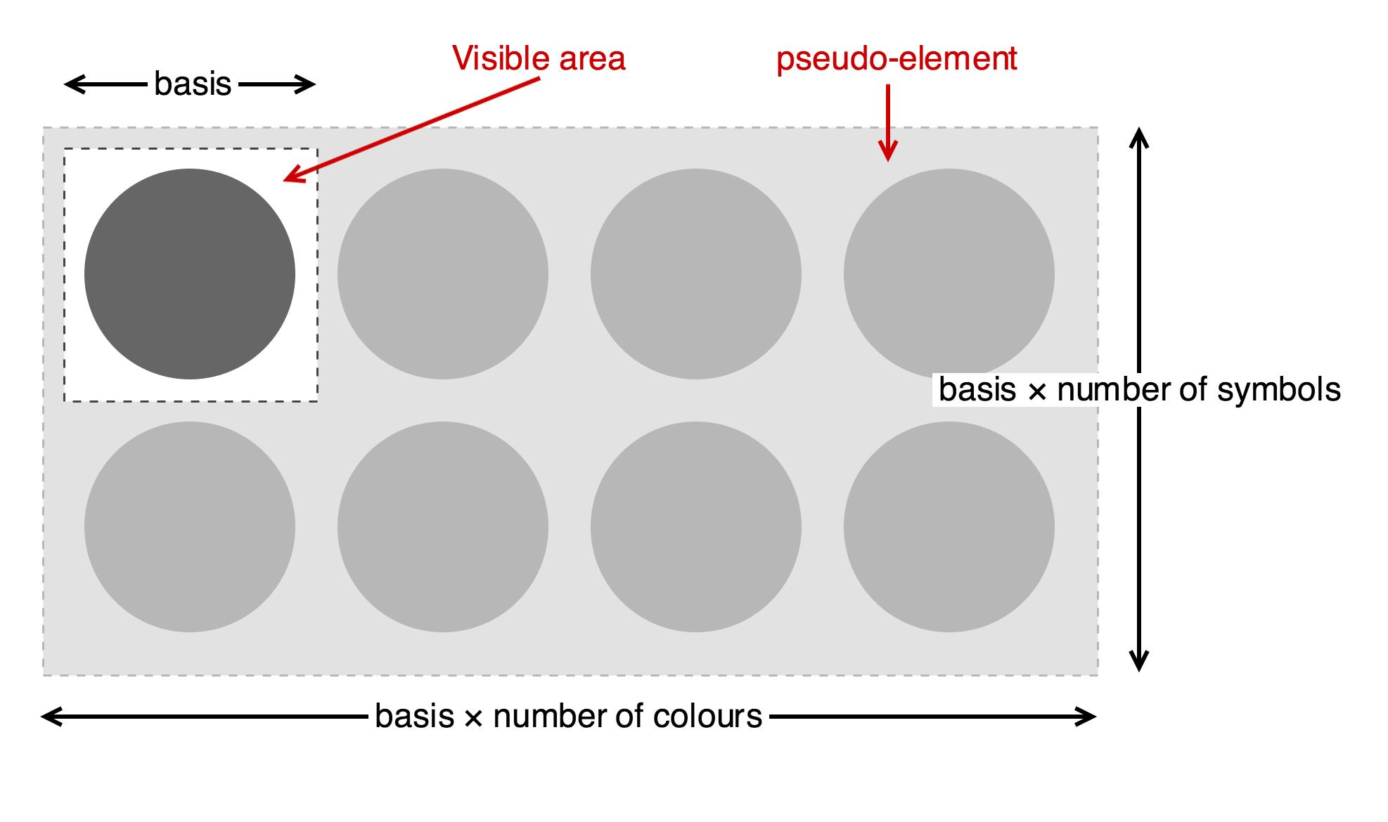 SVG图标非常方便,但降级并不容易