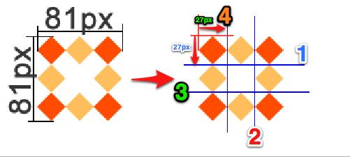 上图更能帮助我们理解border-image的剪切和绘制原理,1、2、3、4四条蓝色切割线分别在距边框背景图四边的27px地方切了四刀,刚好将border-image分成了九部分:border-top-image,border-right-image,border-bottom-image,border-left-image,border-top-right-image,border-bottom-right-image,border-bottom-left-image,border-top-left-